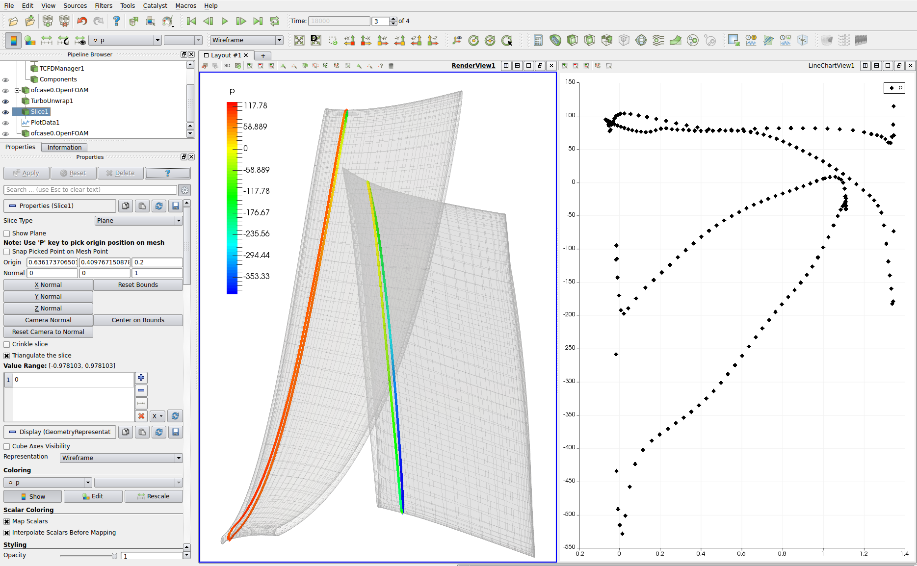 Axial Pump Turbomachinery CFD Blade-to-Blade Plot Around Blade20