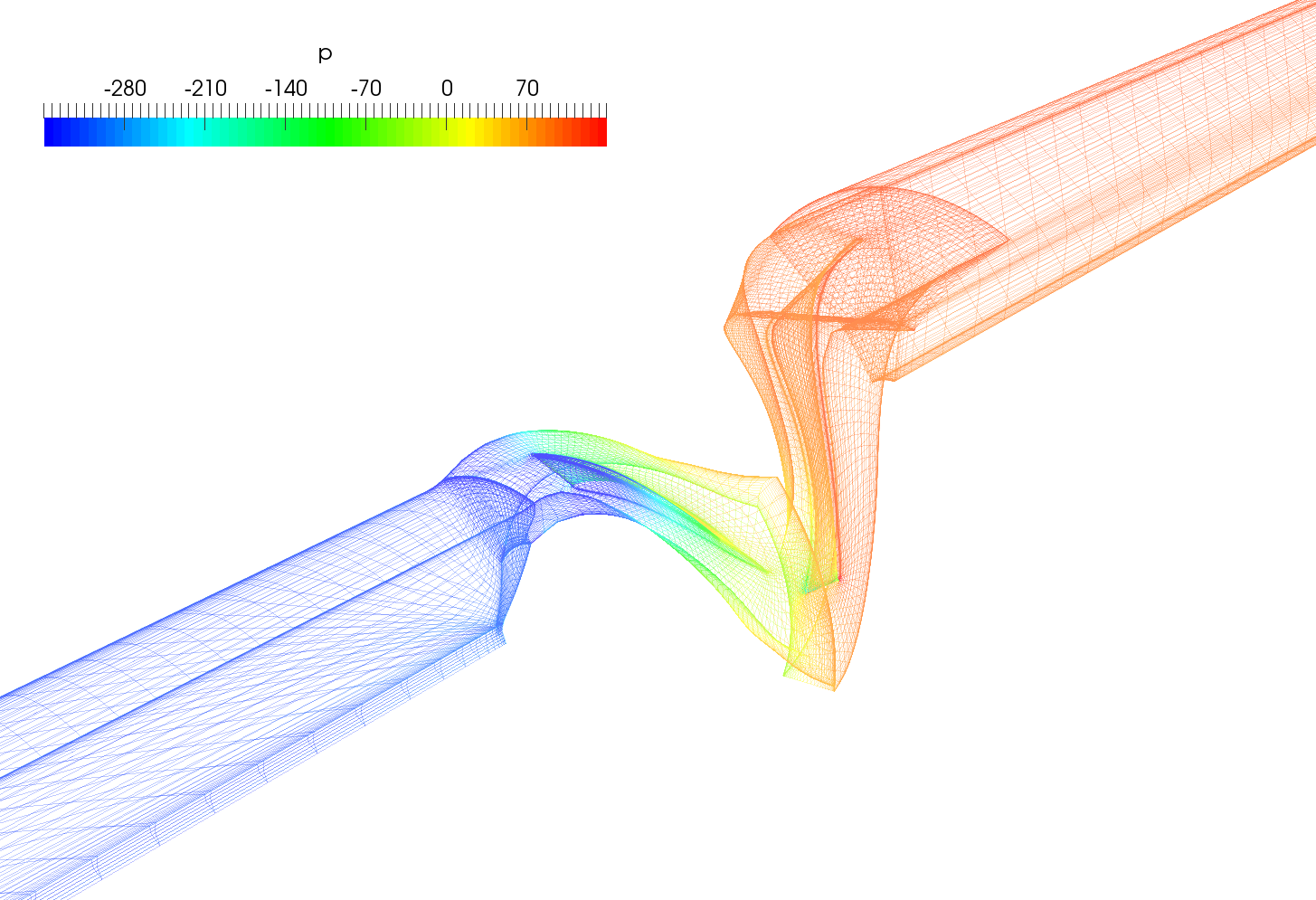 Axial Pump Turbomachinery CFD Mesh Pressure