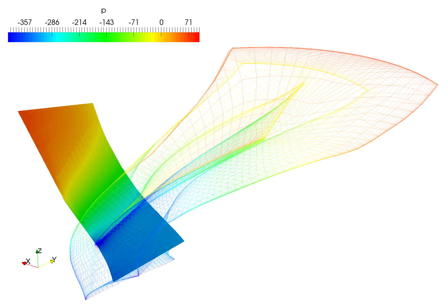 Axial-Pump-Turbomachinery-CFD-Rotor-Meridional-Average
