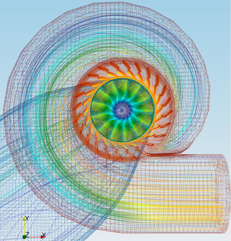 CFD Support TCFD Simulation