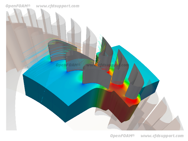 OpenFOAM CFD simulation of axial turbine - velocity streamlines