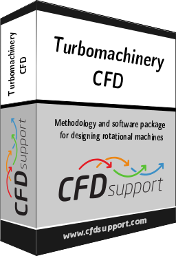Turbomachinery CFD